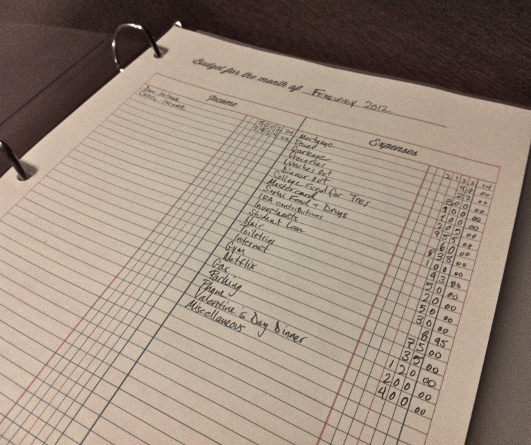 a written budget on a sheet tracking income and expenses